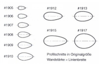 Profil Edelstahlrohr 13.0mm x 6.7mm x 1000mm
