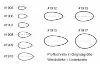 Profil Edelstahlrohr 19.7mm x 9.0mm x 1000mm